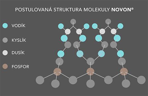 Postulovana-struktura-molekuly-novon white dental beauty